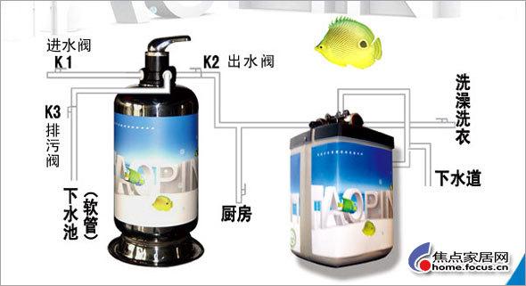 净水方案,家庭水处理,家庭水软化,家庭装修水处理,水软化方案